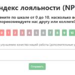 Плагин NPS (Индекс лояльности клиентов)  для WordPress